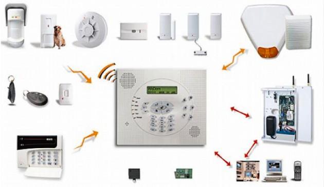 Sistema allarme senza fili - Centralina allarme casa ...